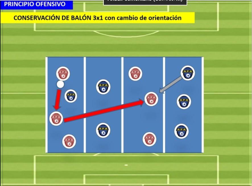 Conservación de balón 3x1 con cambios de orientación